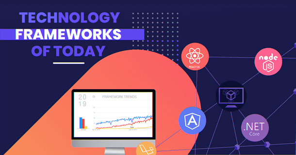 Web Development Frameworks of 2019